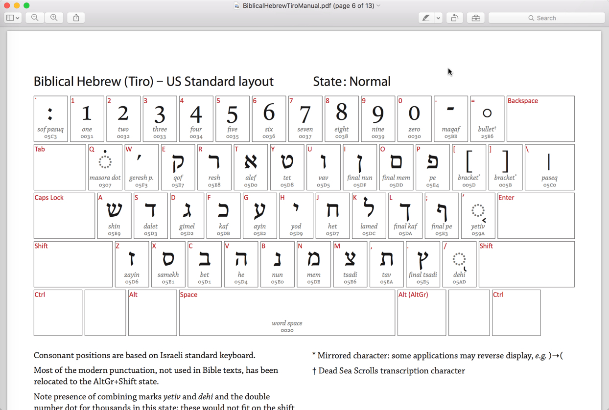 Hebrew Language Resources Breaking Away Jeff Blocks Blog - Map us keyboard