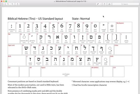 hebrew keyboard guide