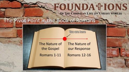 Romans Pivot Point
