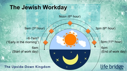 The Jewish Workday