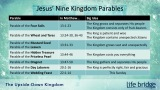 Kingdom Parables Summary Slide